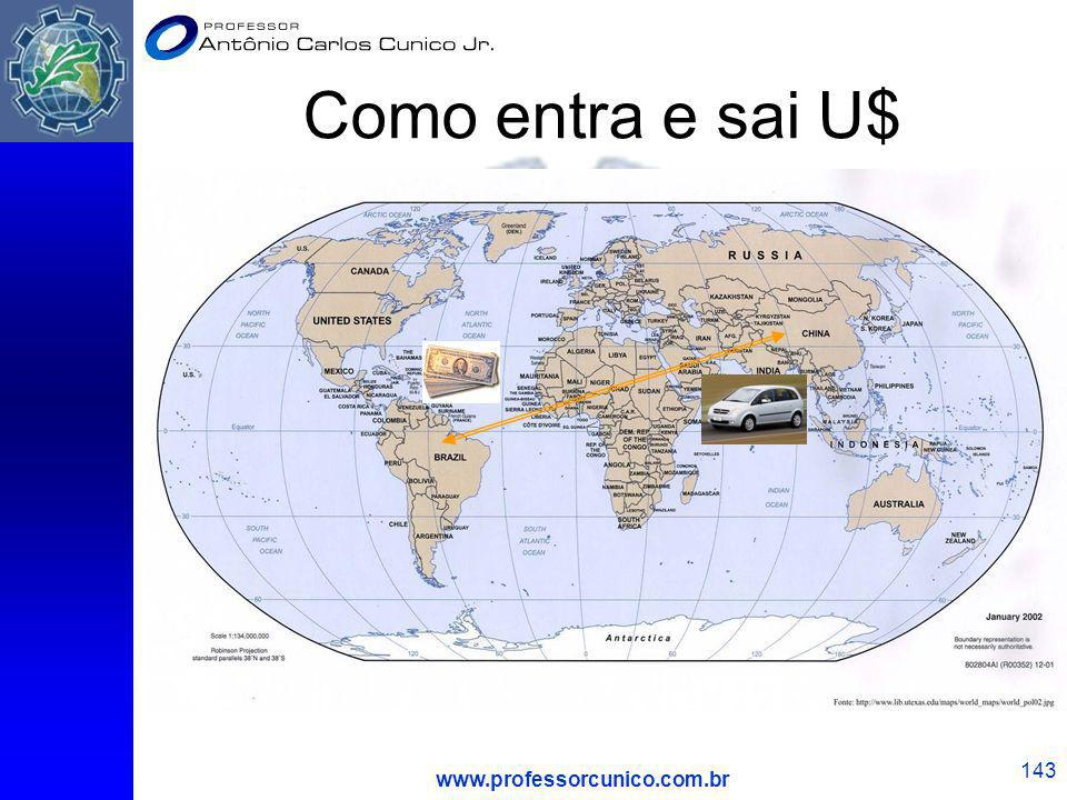Como entra e sai U$ www.professorcunico.com.br