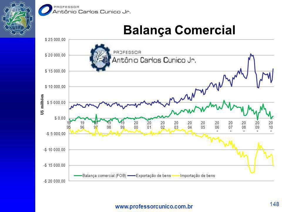 www.professorcunico.com.br
