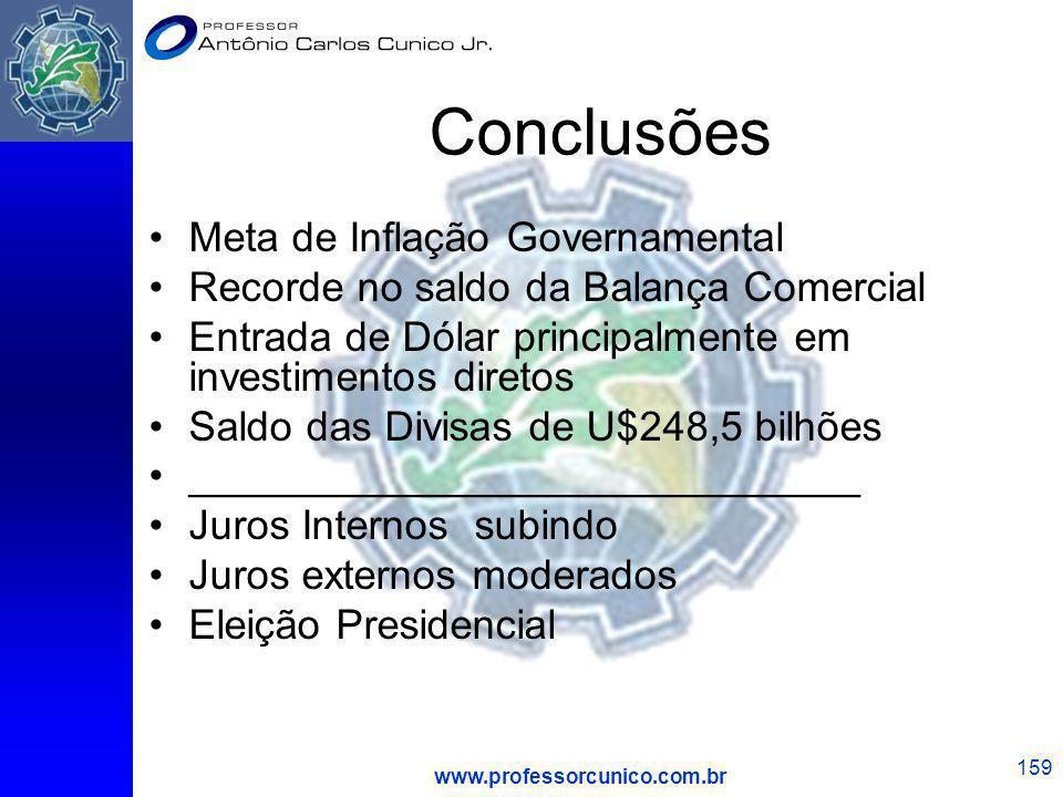 Conclusões Meta de Inflação Governamental