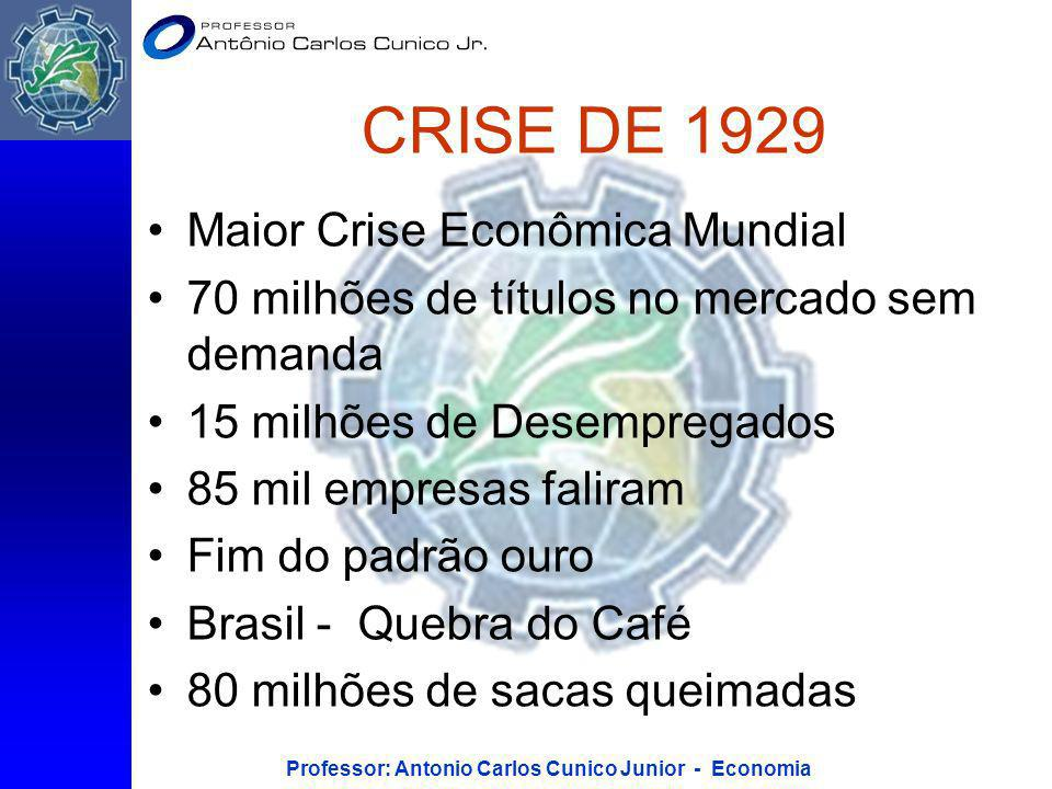 Professor: Antonio Carlos Cunico Junior - Economia