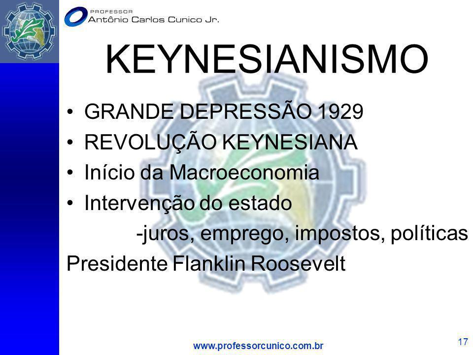 KEYNESIANISMO GRANDE DEPRESSÃO 1929 REVOLUÇÃO KEYNESIANA