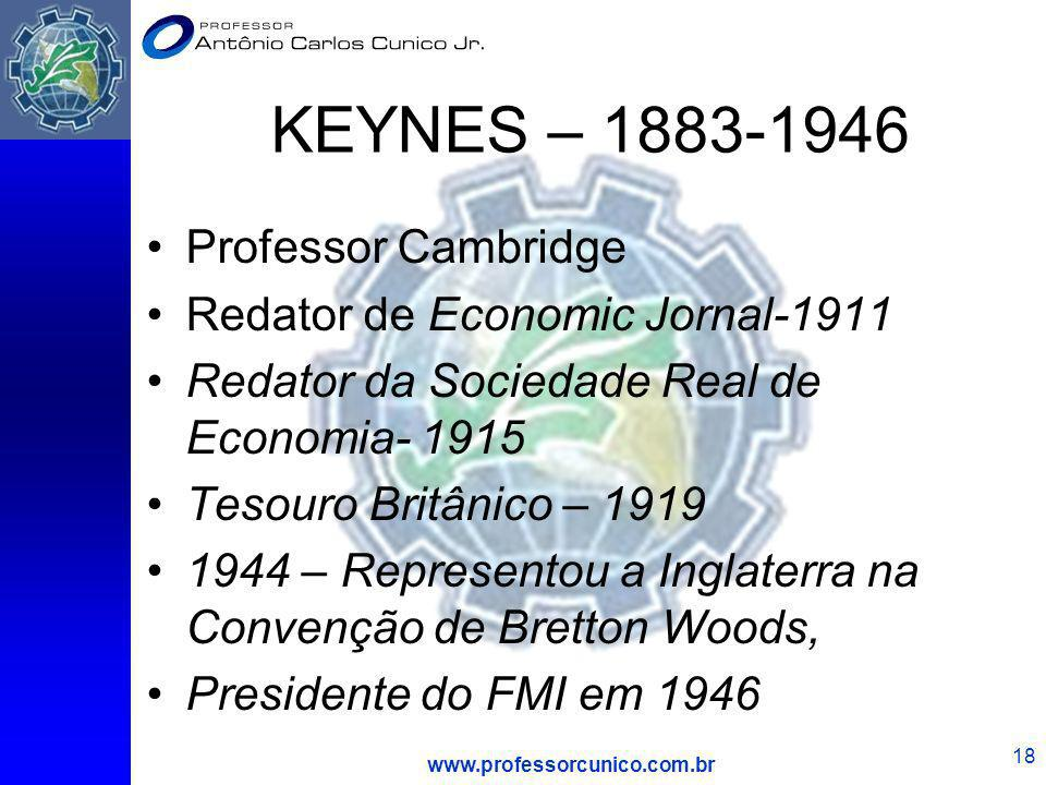KEYNES – 1883-1946 Professor Cambridge Redator de Economic Jornal-1911