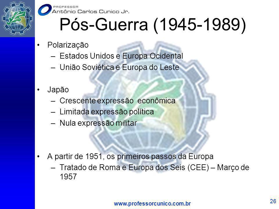 Pós-Guerra (1945-1989) Polarização Estados Unidos e Europa Ocidental