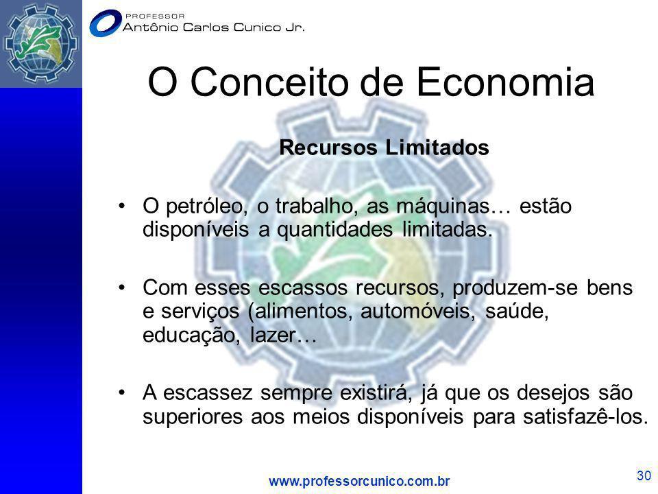 O Conceito de Economia Recursos Limitados
