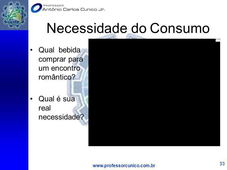 Necessidade do Consumo