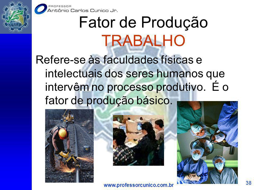 Fator de Produção TRABALHO