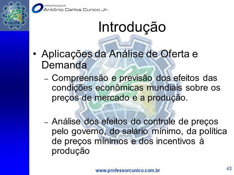 Introdução Aplicações da Análise de Oferta e Demanda