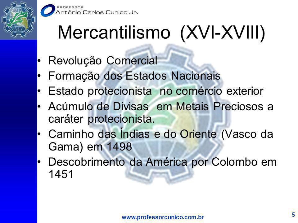 Mercantilismo (XVI-XVIII)