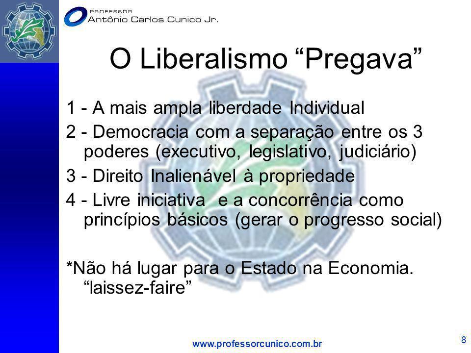 O Liberalismo Pregava