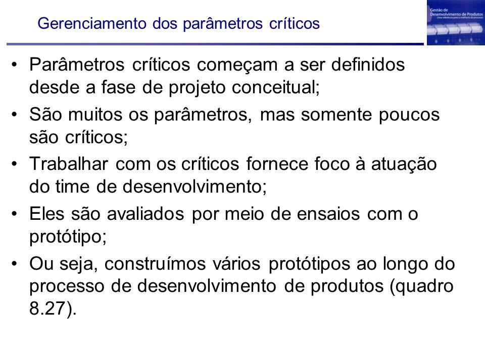 Gerenciamento dos parâmetros críticos