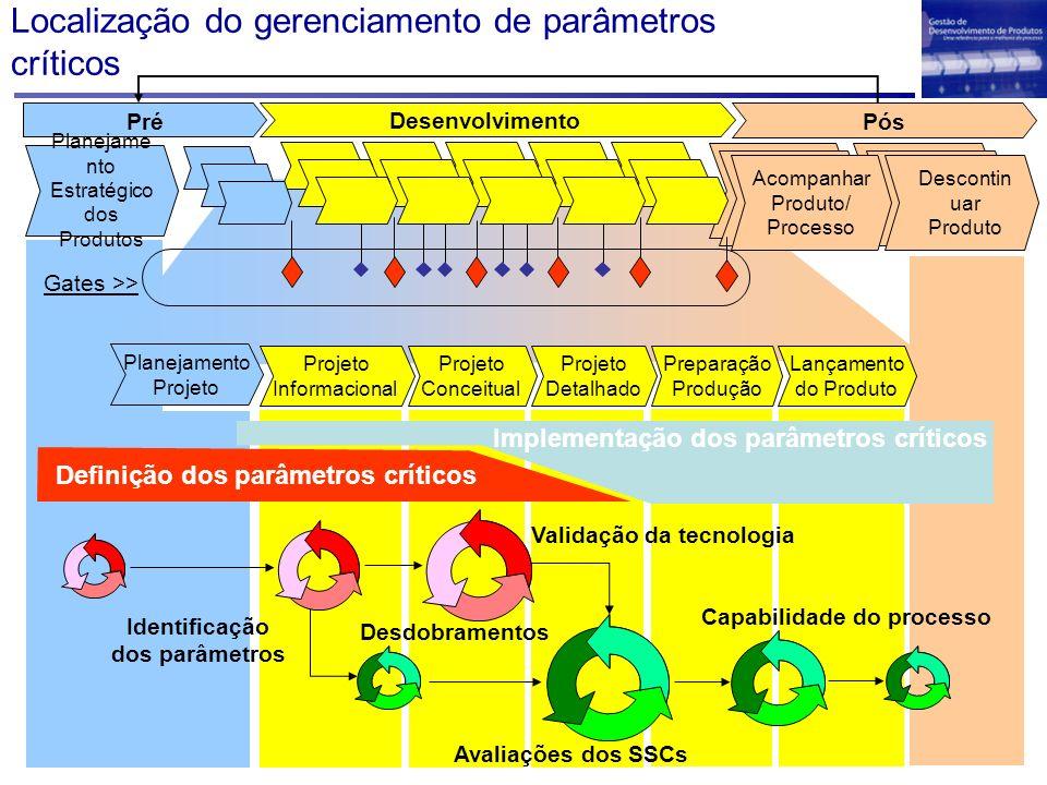 Localização do gerenciamento de parâmetros críticos