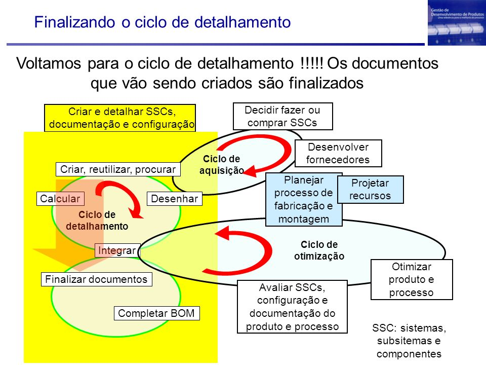 Finalizando o ciclo de detalhamento