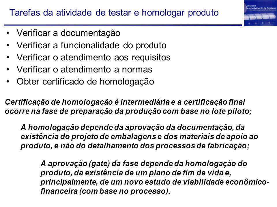 Tarefas da atividade de testar e homologar produto