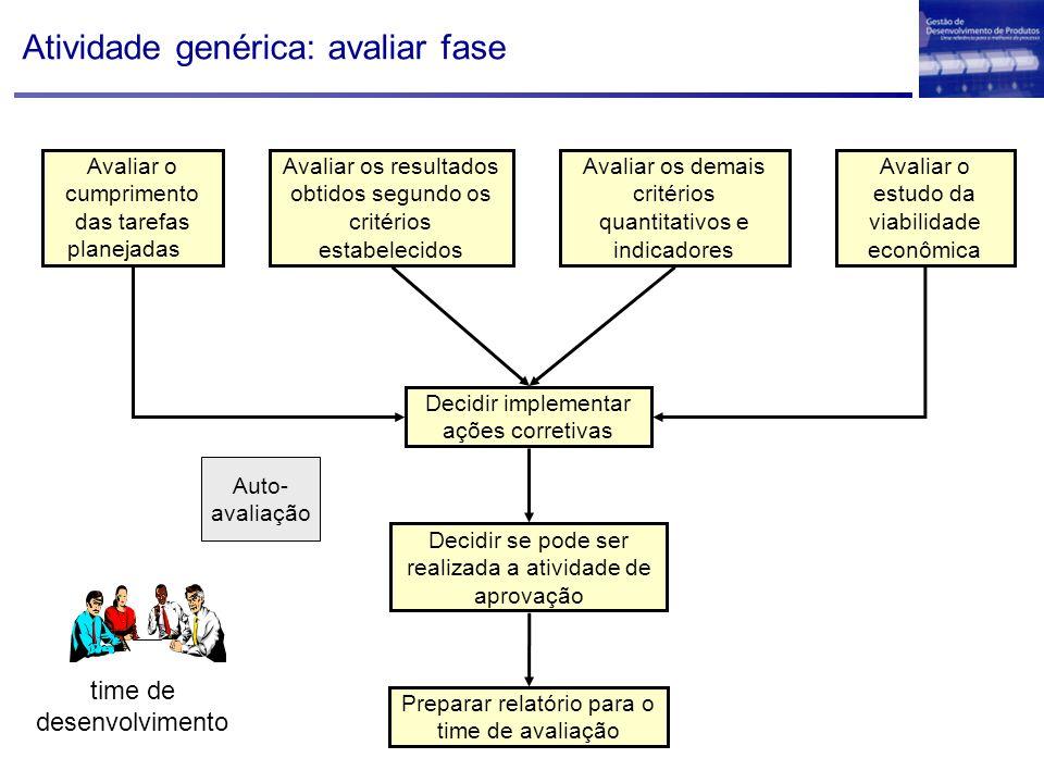 Atividade genérica: avaliar fase