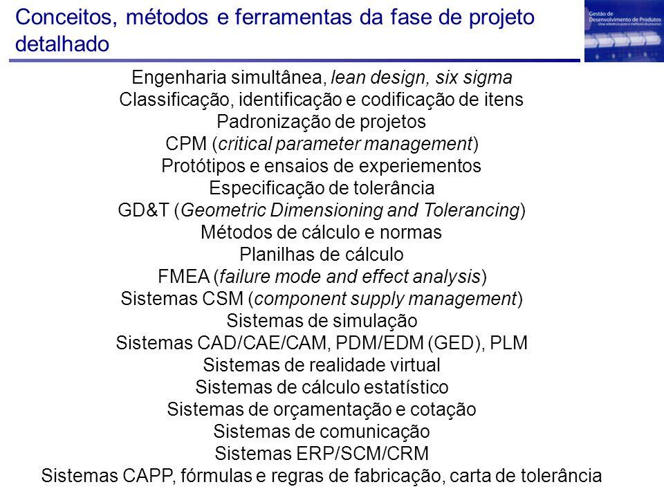 Conceitos, métodos e ferramentas da fase de projeto detalhado
