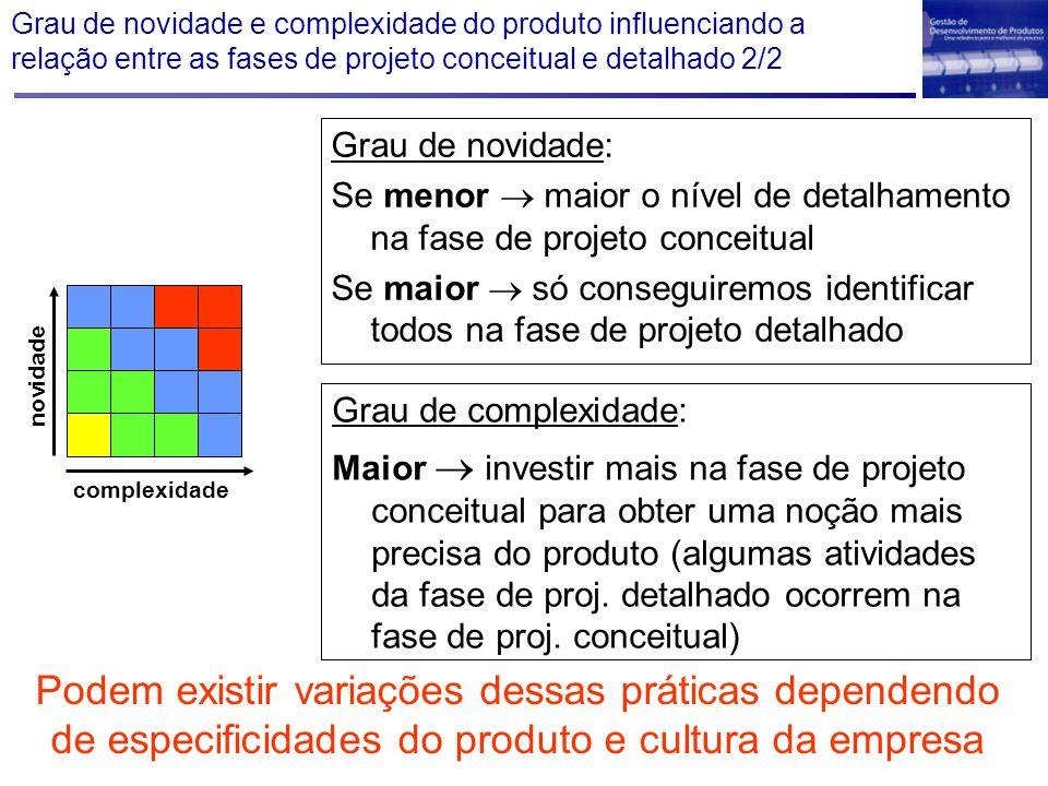 Grau de novidade e complexidade do produto influenciando a relação entre as fases de projeto conceitual e detalhado 2/2