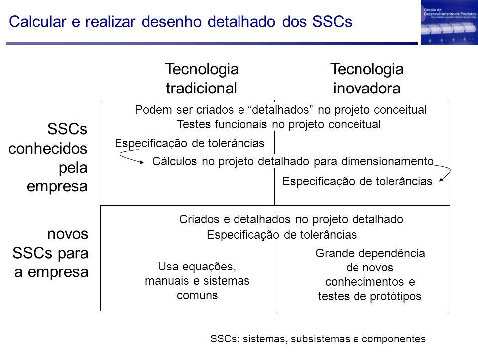 Calcular e realizar desenho detalhado dos SSCs