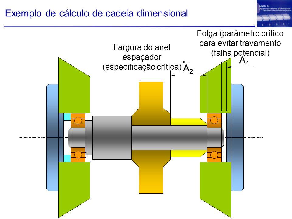 Exemplo de cálculo de cadeia dimensional