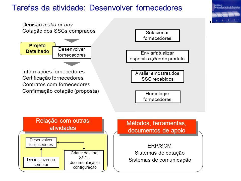 Tarefas da atividade: Desenvolver fornecedores