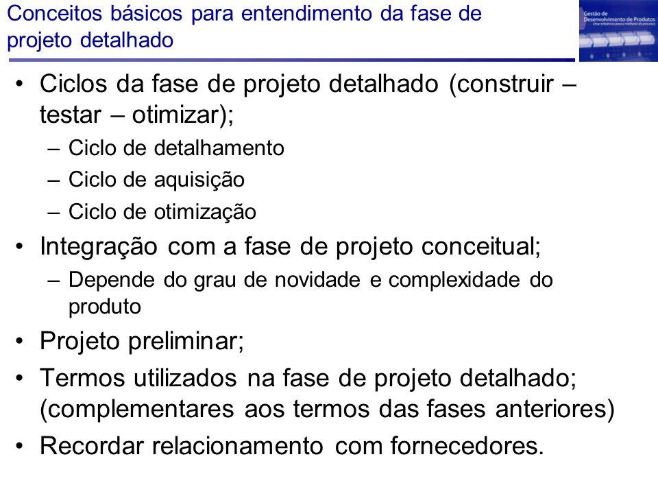 Conceitos básicos para entendimento da fase de projeto detalhado