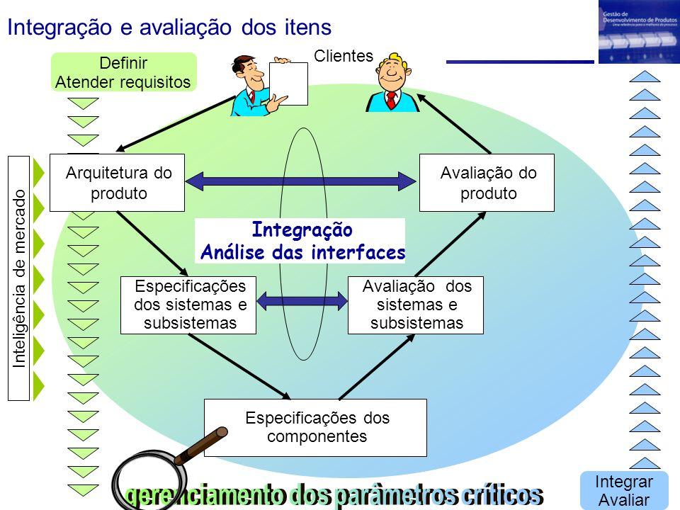 Integração e avaliação dos itens