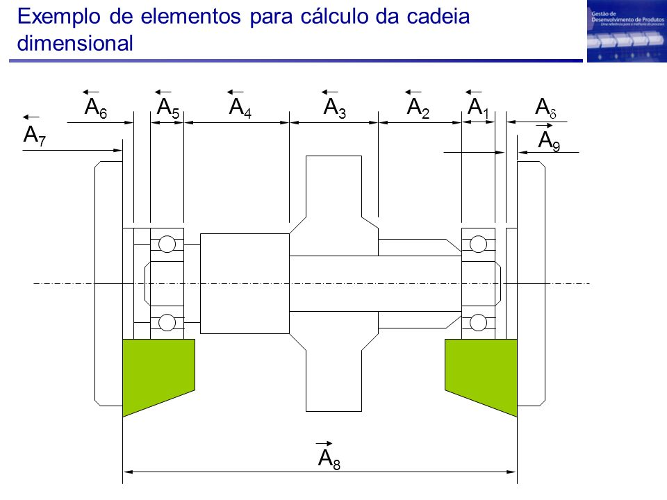 Exemplo de elementos para cálculo da cadeia dimensional
