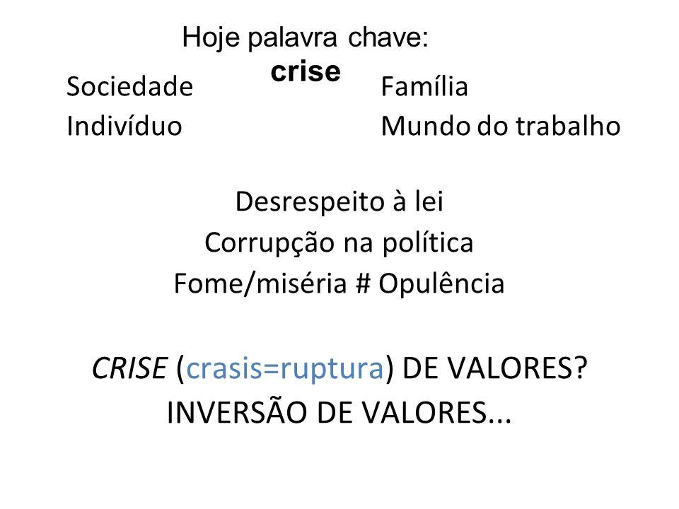 Hoje palavra chave: crise