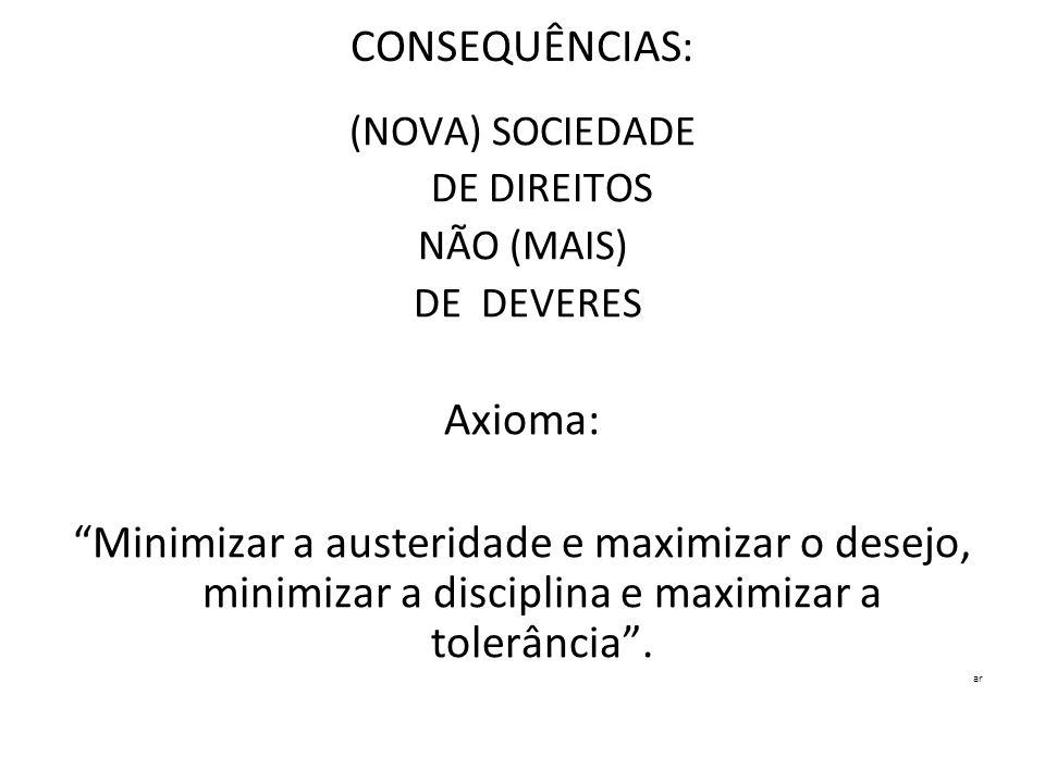 CONSEQUÊNCIAS: Axioma: