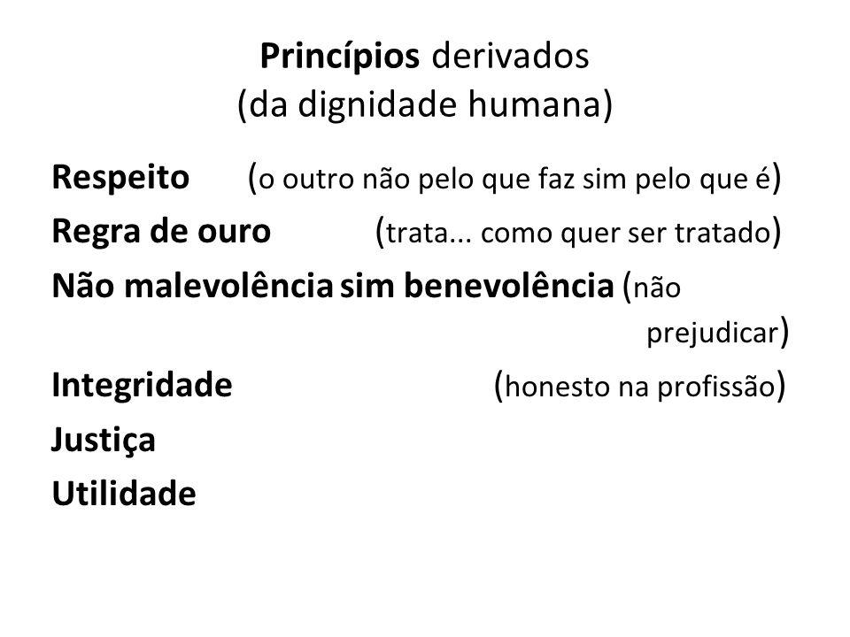 Princípios derivados (da dignidade humana)