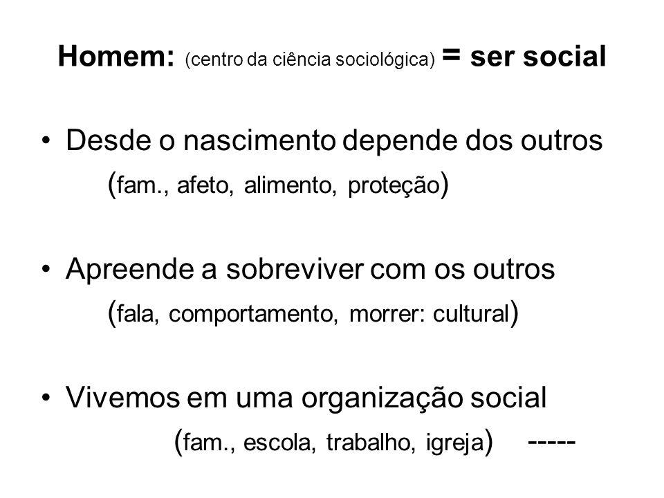 Homem: (centro da ciência sociológica) = ser social