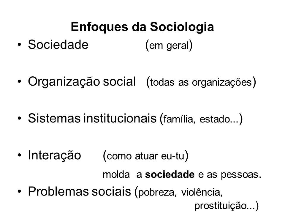 Enfoques da Sociologia