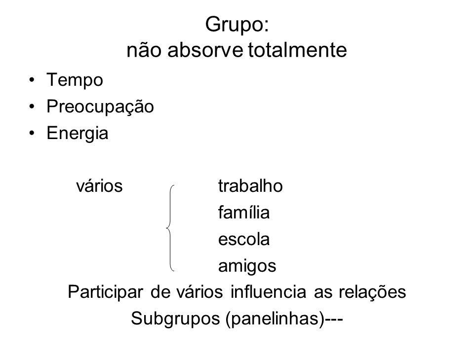 Grupo: não absorve totalmente