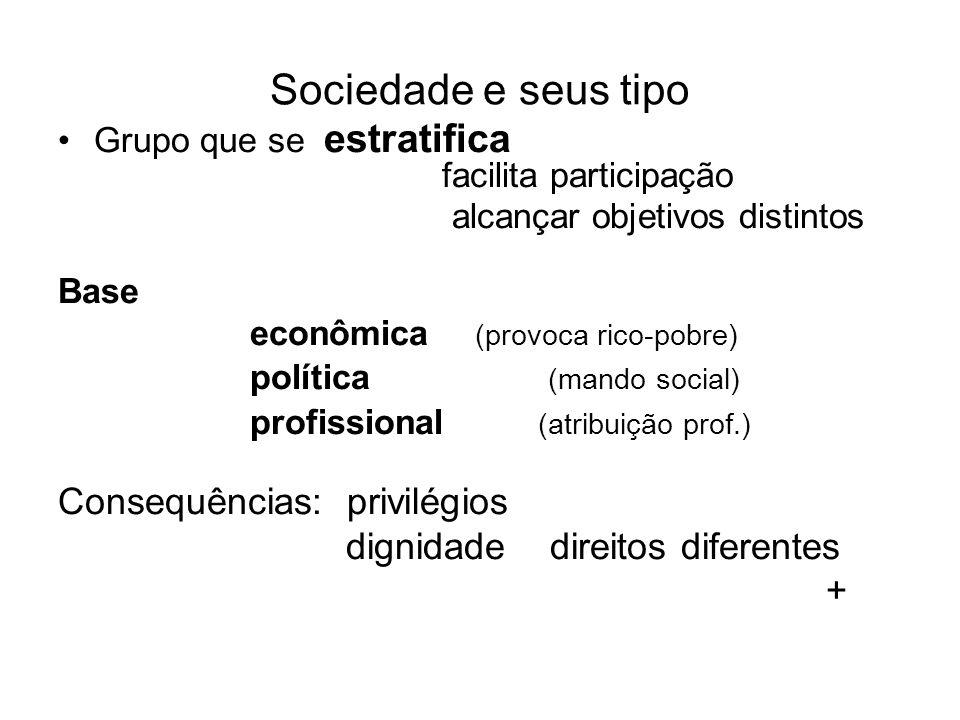 Sociedade e seus tipo política (mando social)
