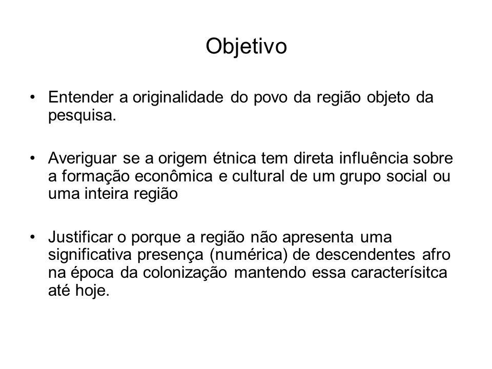 ObjetivoEntender a originalidade do povo da região objeto da pesquisa.