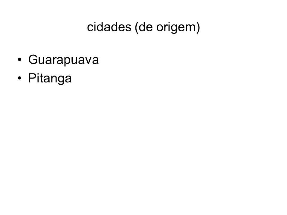 cidades (de origem) Guarapuava Pitanga