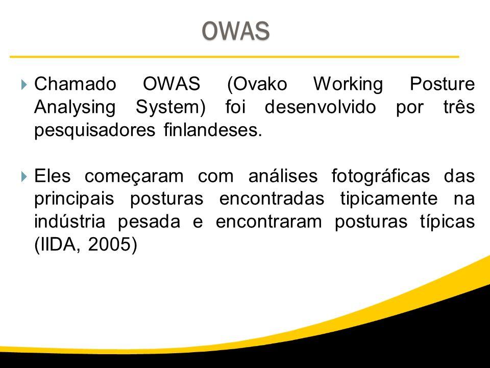 OWAS Chamado OWAS (Ovako Working Posture Analysing System) foi desenvolvido por três pesquisadores finlandeses.