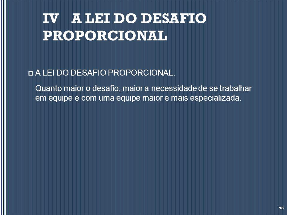 IV A LEI DO DESAFIO PROPORCIONAL