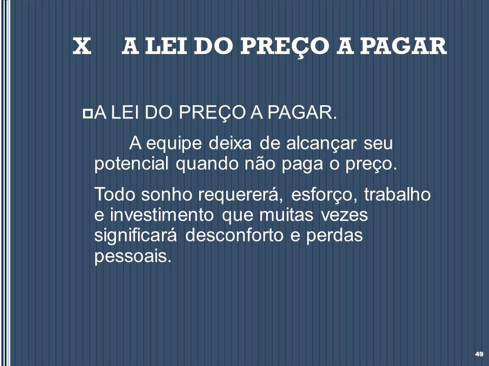 X A LEI DO PREÇO A PAGAR A LEI DO PREÇO A PAGAR.