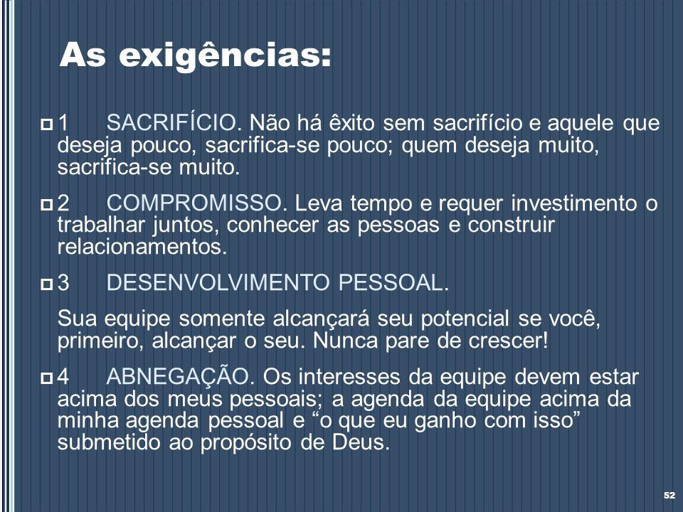 As exigências:1 SACRIFÍCIO. Não há êxito sem sacrifício e aquele que deseja pouco, sacrifica-se pouco; quem deseja muito, sacrifica-se muito.