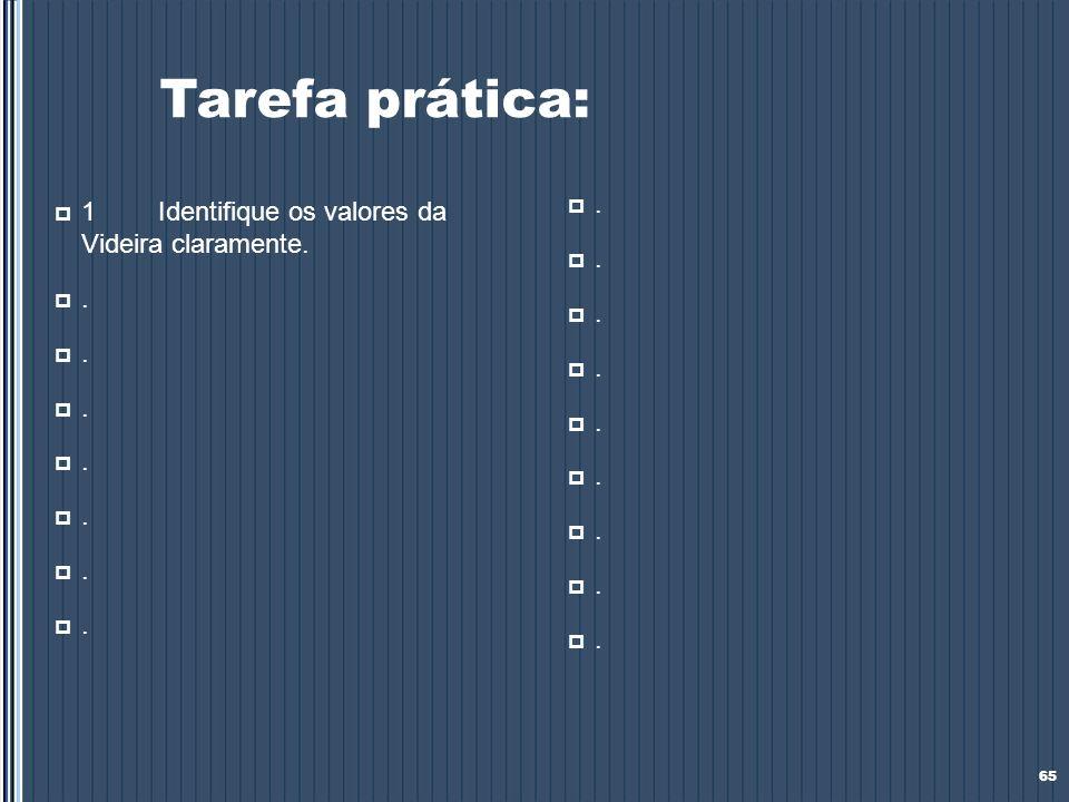 Tarefa prática: . 1 Identifique os valores da Videira claramente. .
