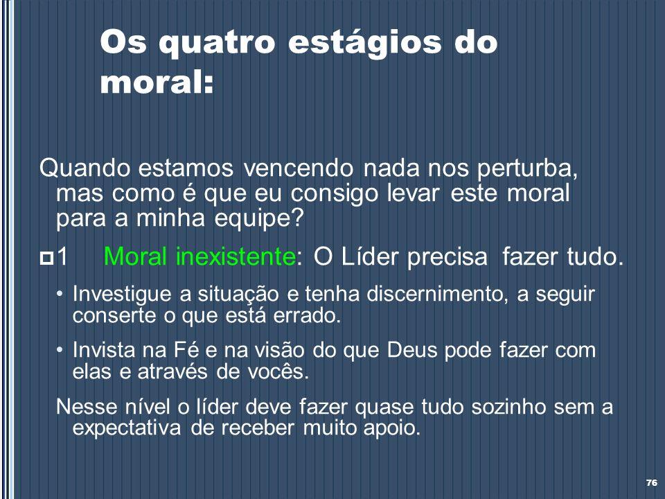 Os quatro estágios do moral: