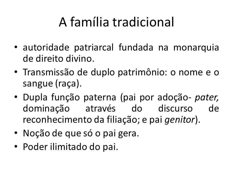 A família tradicional autoridade patriarcal fundada na monarquia de direito divino. Transmissão de duplo patrimônio: o nome e o sangue (raça).