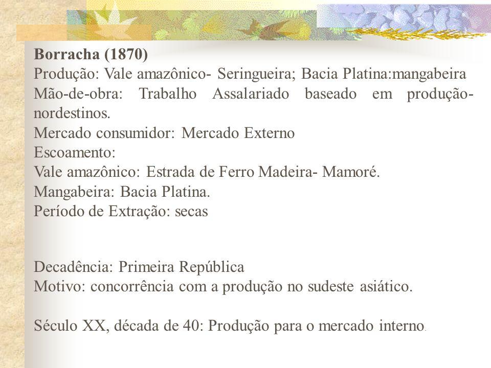 Borracha (1870)Produção: Vale amazônico- Seringueira; Bacia Platina:mangabeira. Mão-de-obra: Trabalho Assalariado baseado em produção- nordestinos.