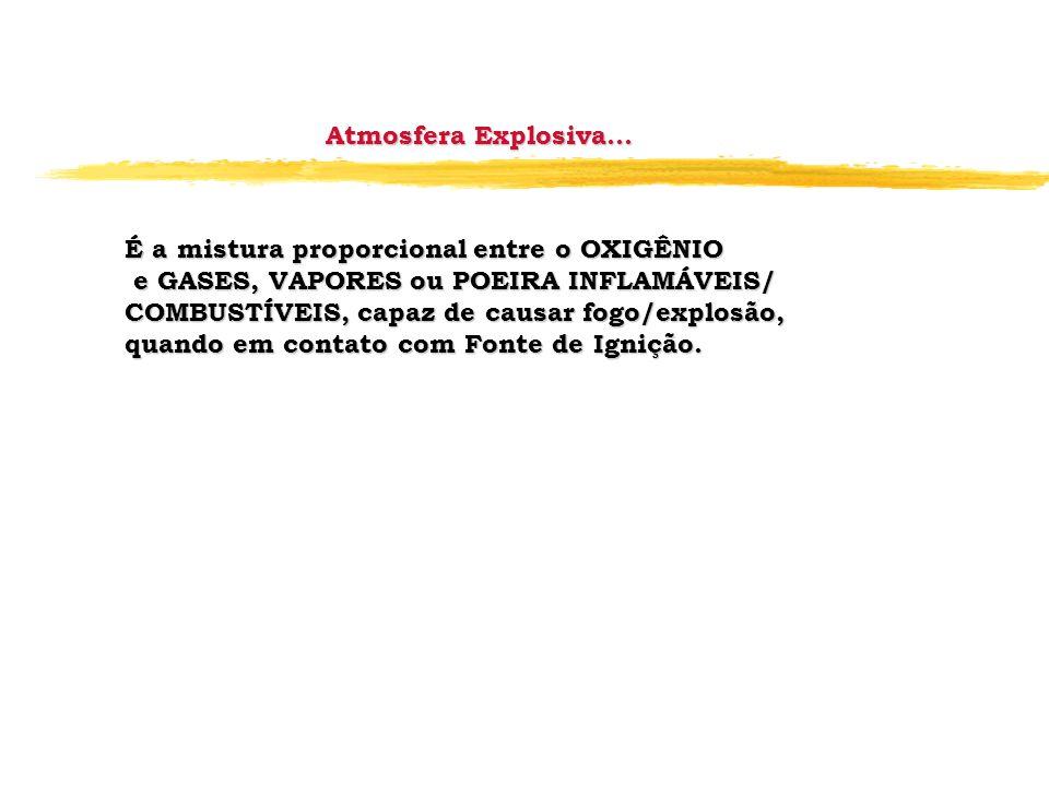 Atmosfera Explosiva... É a mistura proporcional entre o OXIGÊNIO. e GASES, VAPORES ou POEIRA INFLAMÁVEIS/