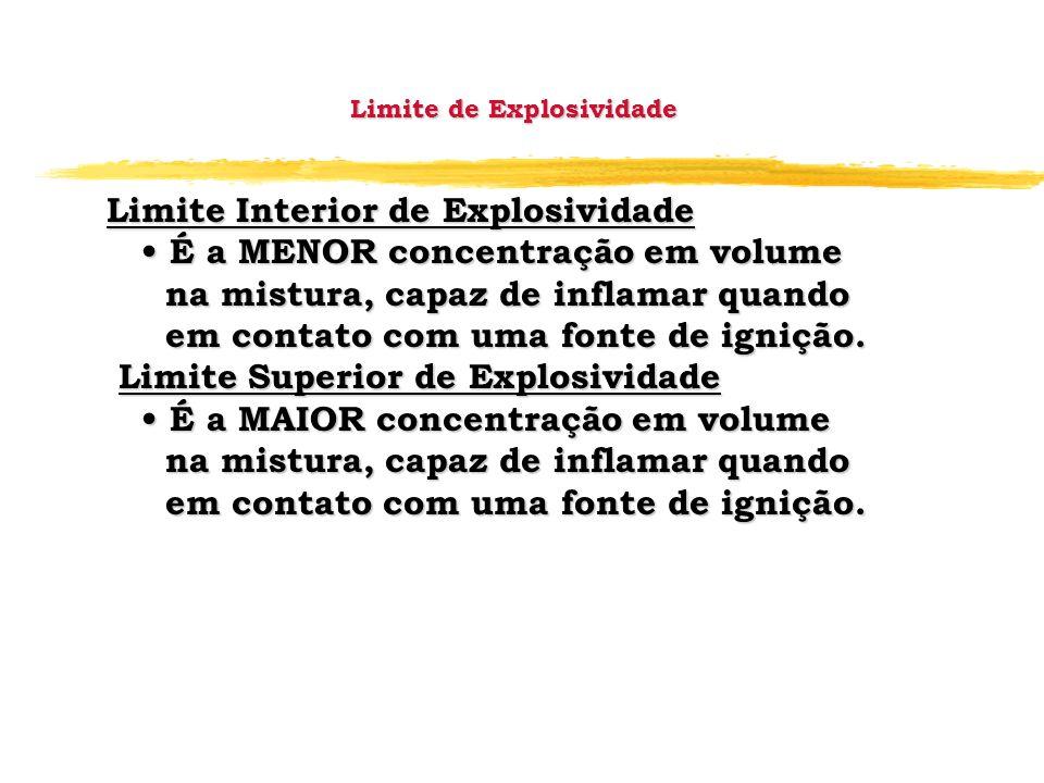 Limite Interior de Explosividade • É a MENOR concentração em volume