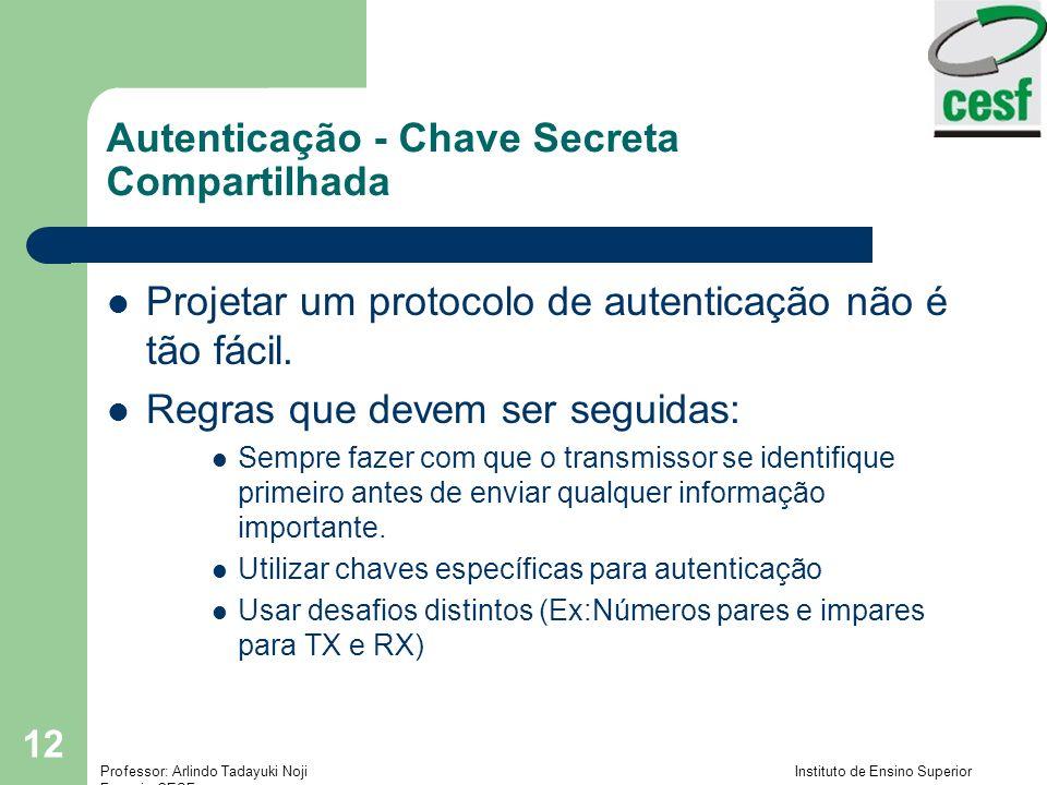 Autenticação - Chave Secreta Compartilhada
