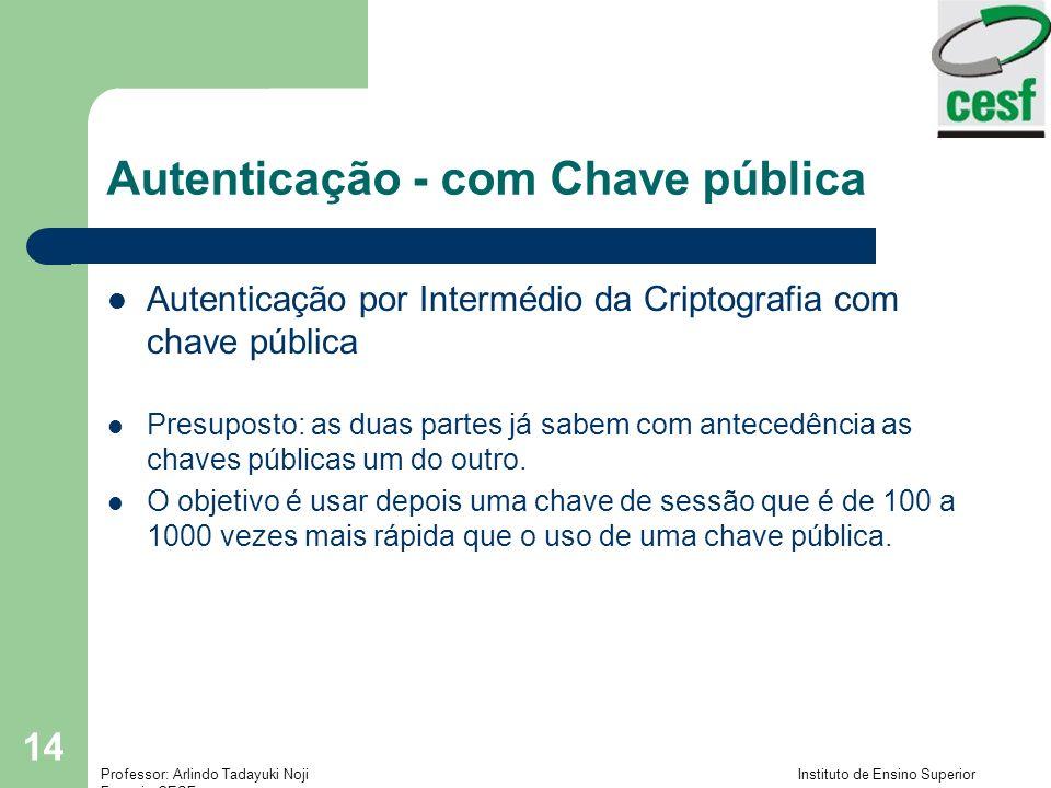 Autenticação - com Chave pública