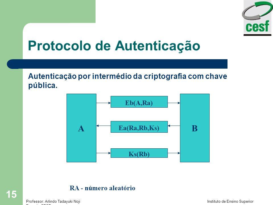 Protocolo de Autenticação