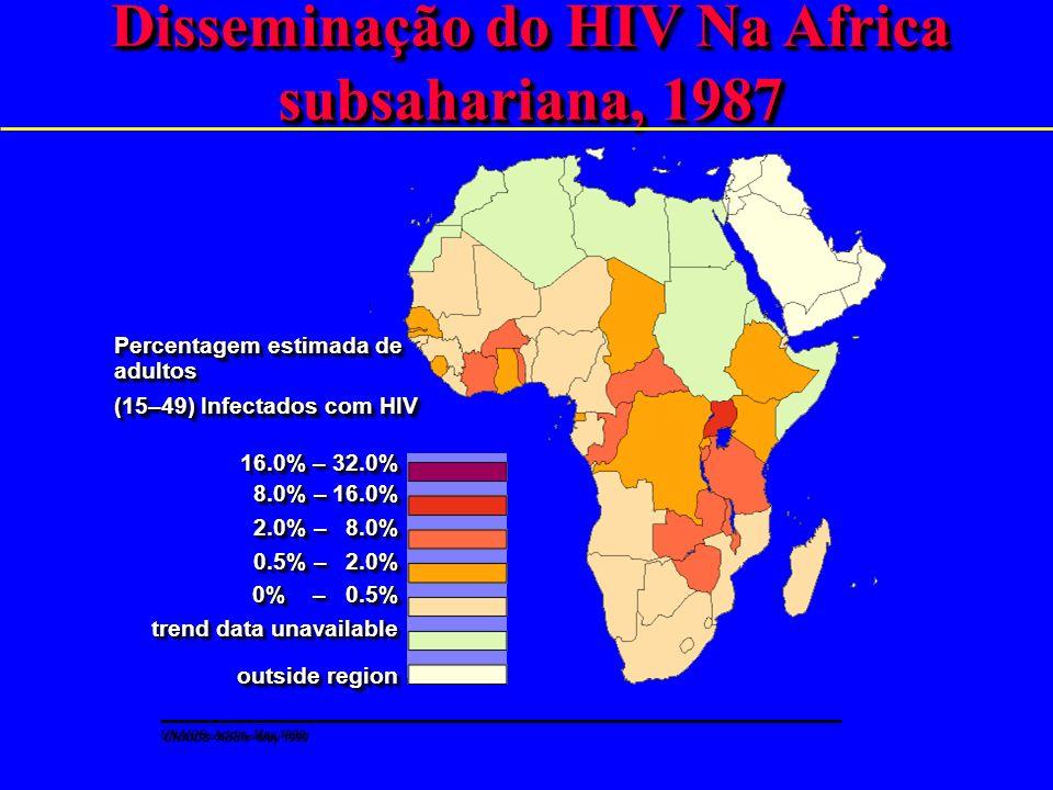 Disseminação do HIV Na Africa subsahariana, 1987