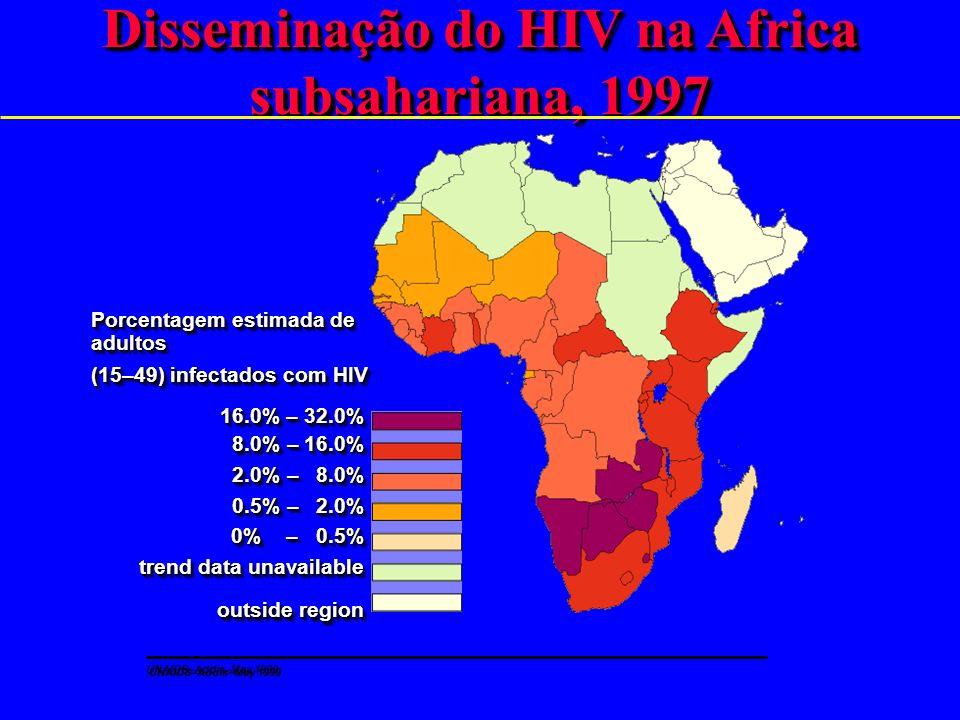 Disseminação do HIV na Africa subsahariana, 1997